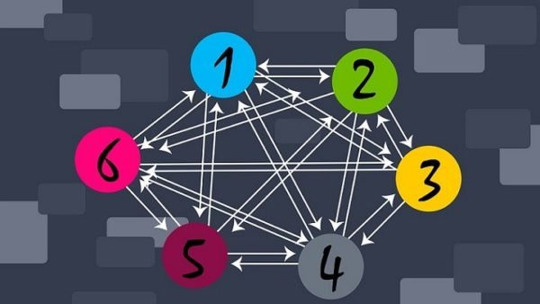 networking - Fare networking: come farlo per potenziare la tua strategia digitale